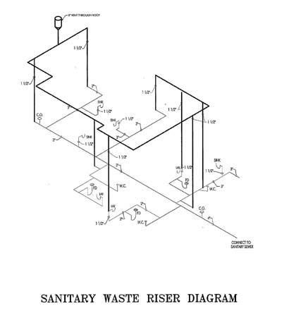 Plumbing isometric diagram on plumbing diagram symbols