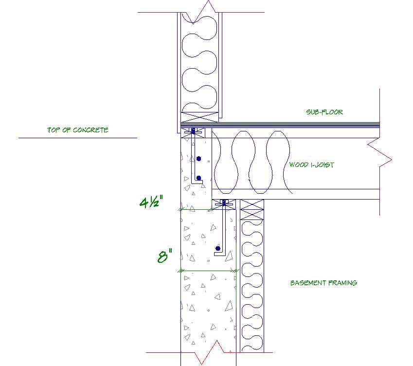 26677 re joists inboard of stemwall for Sill plate definition