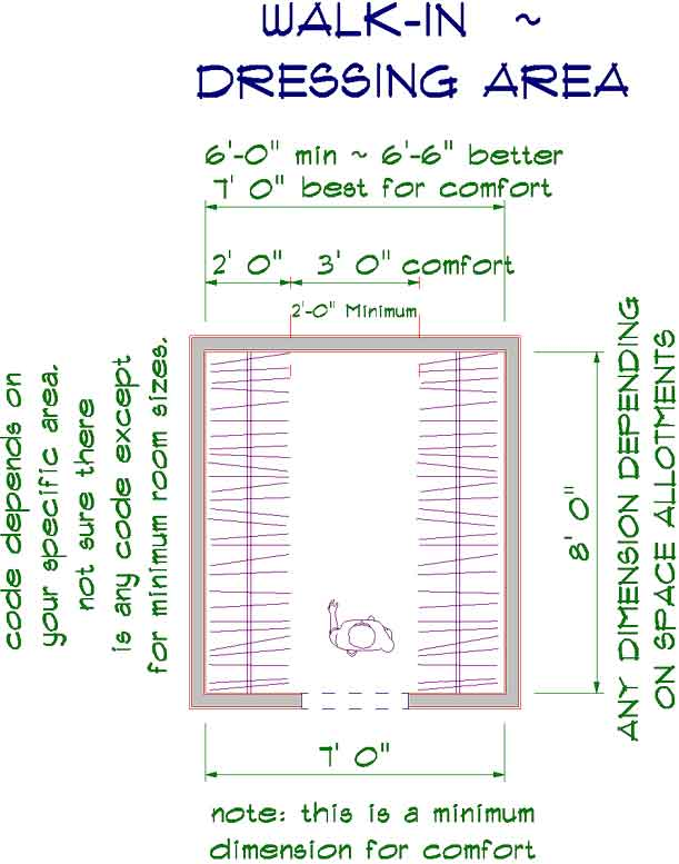 Attachment 1 jpg file Walk in closet measurements